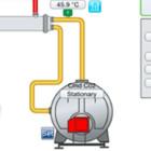 Saving Energy Measurement